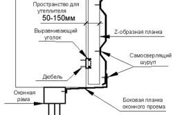 Инструкция по монтажу стенового профнастила.