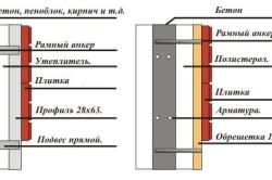Схема крепления плитки