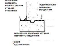 Схема гидроизоляции фундамента для погреба
