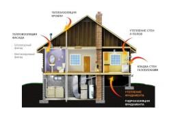 Схема подвала многоквартирного дома
