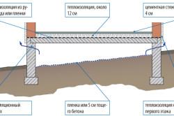 Схема теплоизоляции подвального перекрытия