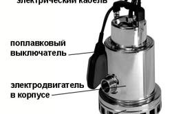 Схема устройства дренажного насоса