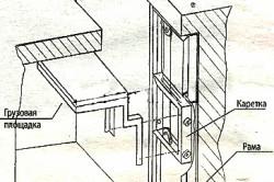 Схема устройства подъемника для подвала