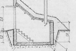Схема заглубленного погреба