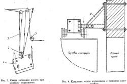 Схемы монтажа подъемника