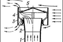 Схема дефлектора