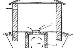 Схема погреба под гаражом
