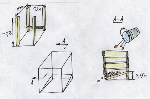 Конструкция ящика для хранения овощей.