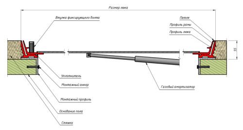 Конструкция механического люка в подвал
