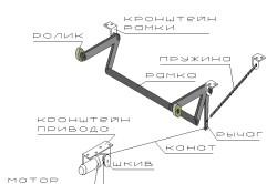 Механизм открывания крышки напольного люка.