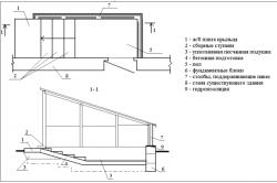 Схема монтажа приямка.
