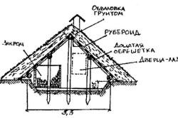 Схема лобаза
