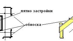 Схема разметки будущего фундамента