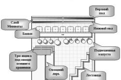 Особенности конструкции погреба