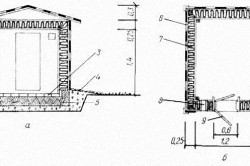Схема и план мини-погреба наземной конструкции:  1. Песчано-щебеночная подготовка.  2. Двухскатная кровля.  3. Кирпичный пол.  4. Отмостка.  5. Глиняный замок.  6. Гидроизоляция (пергамин).  7. Утеплитель.  8. Окошко для вентиляции.  9. Дверь.