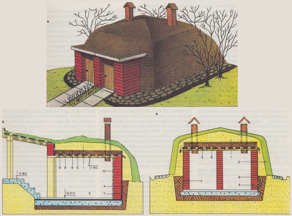 Общий вид и схема погреба