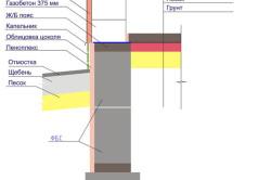 Схема устройства цокольного этажа из блоков