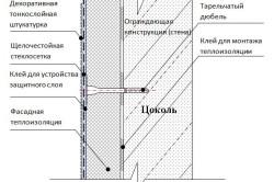 Схема отделки цоколя штукатуркой.