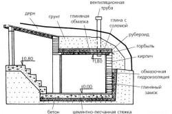 Схема потолка и погреба в целом.
