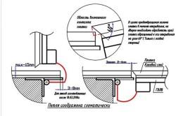 Схема установки напольного люка.