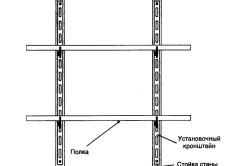 Схема устройства полок на металлической основе