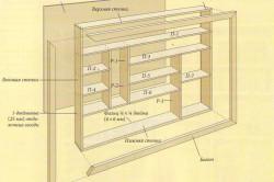 Схема устройства деревянных полок