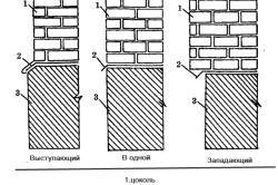 Схема видов цоколя: выступающий, в одной и западающий