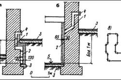 Устройство вентиляционной полости с внутренней стороны подвала