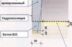 Устройство фундамента и стен в погребе