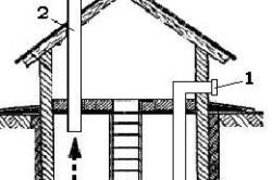 Схема естественной вентиляции подвала: 1 – приточная труба;  2 – выпускная труба.