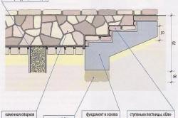 Углубленный участок погреба и лестница снаружи
