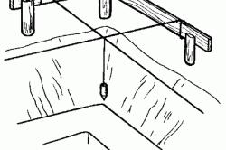 Схема выравнивания цоколя для кладки.