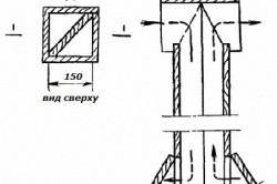 Приточная и вытяжная трубы проложены рядом