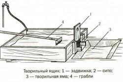 Схема конструкции творильного ящика для гашения извести.