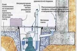 Вариант удаления воды из подвала при помощи насоса и пластиковых профилей.