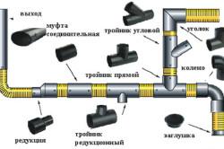 Схема дренажных труб