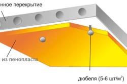 Схема теплоизоляции потолка погреба.
