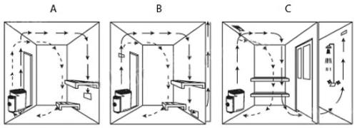 Варианты вентиляционной системы