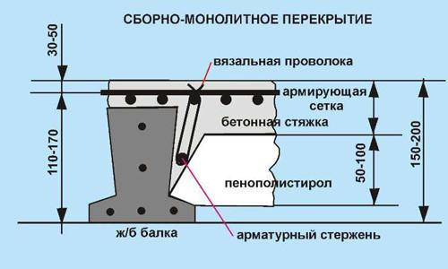 Схема сборного перекрытия для погреба