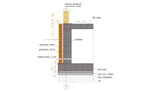 Схема устройства цокольного этажа