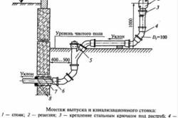 Монтаж выпуска канализационного стояка.