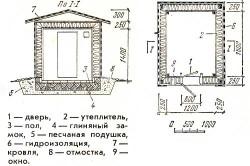 Схема надземного погреба