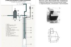 Схема автономного водоснабжения