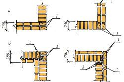 Схема цепной системы перевязки при кладке цоколя