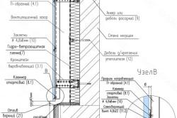 Схема цоколя с воздушным зазором