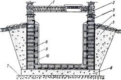 Схема гидроизоляции со стороны погреба