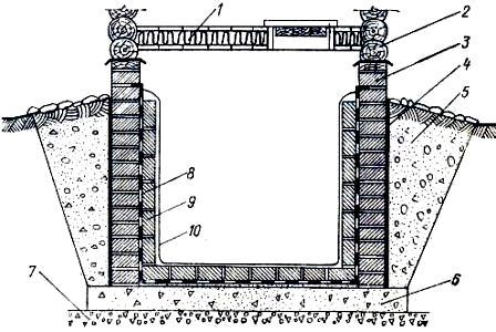 подвального помещения