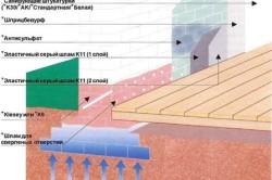 Схема горизонтальной отсечной гидроизоляции