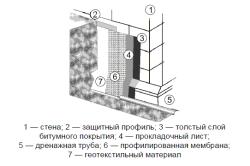 Схема мембранной гидроизоляции