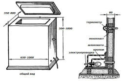 Схема мини-погреба с откидной крышкой